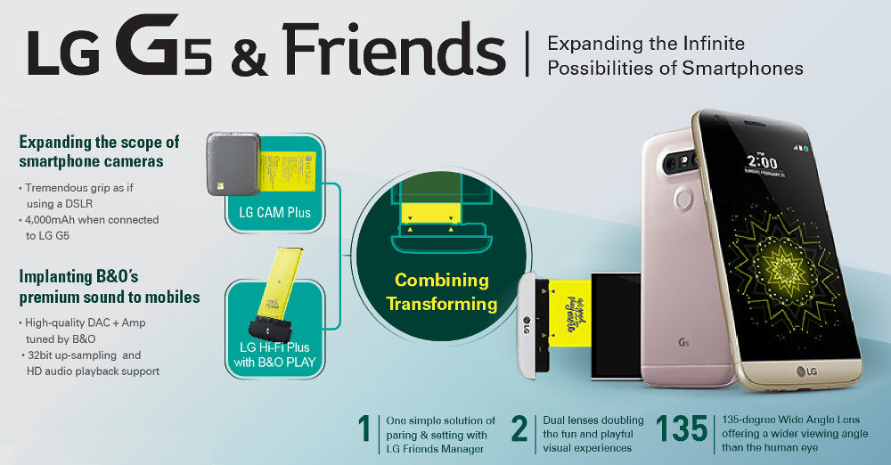 """""""LG G5 and Friends"""""""