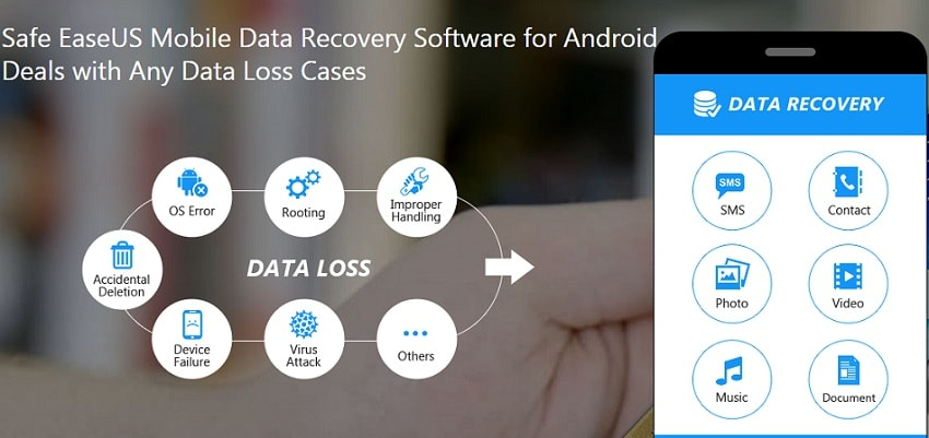 """""""EaseUS MobiSaver for Android Data Recovery"""""""