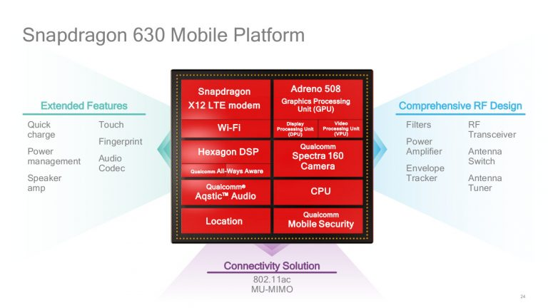 """""""Qualcomm Snapdragon 630 specifications"""""""