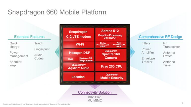 """""""Qualcomm Snapdragon 660 specifications"""""""